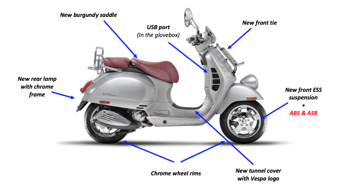 Vespa Updates the GTV, Adds ABS and ASR